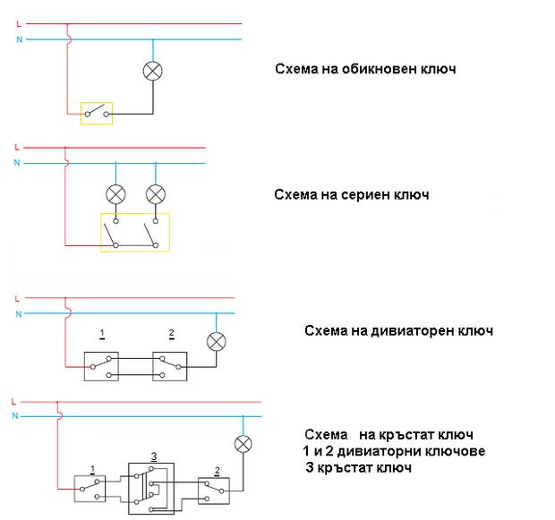 Схема за свързване на ключове и контанки